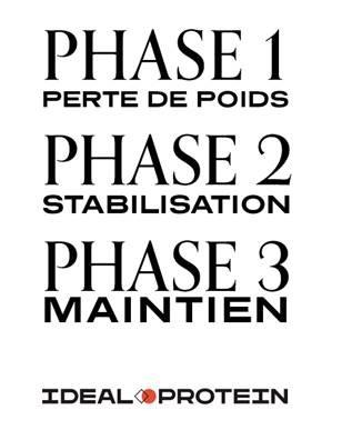 3 phases de perte de poids - Ideal Protein